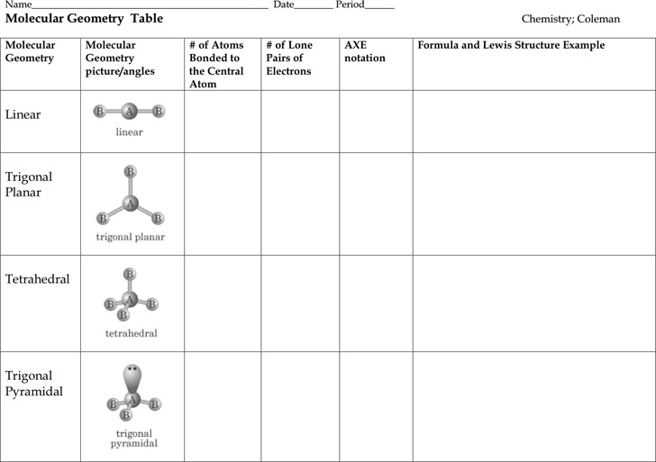 Molecular Geometry Table