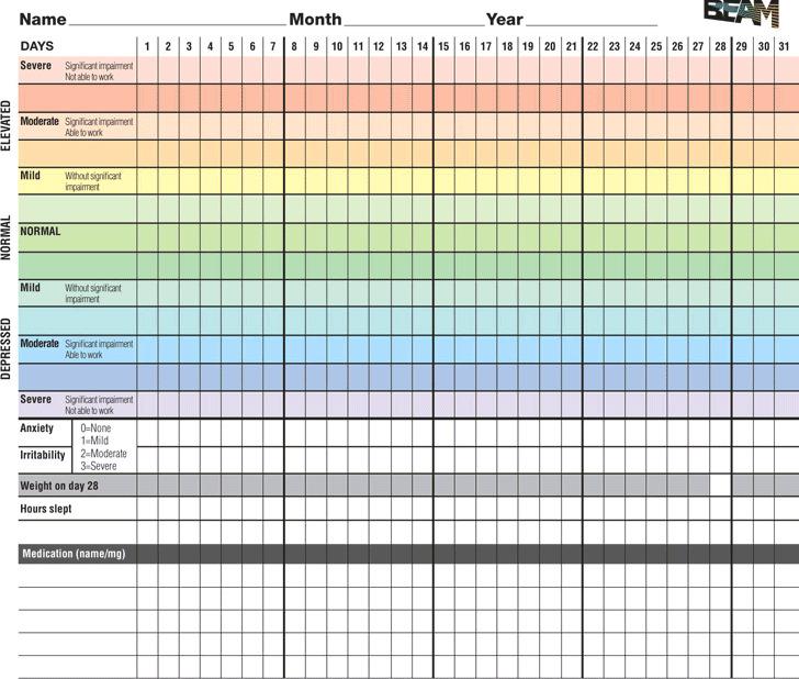 Mood Chart 1