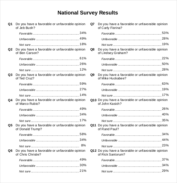 National Political Survey Results Release Template PDF