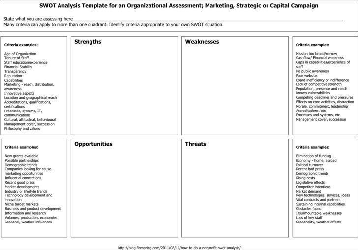 Nonprofit Swot Analysis Template