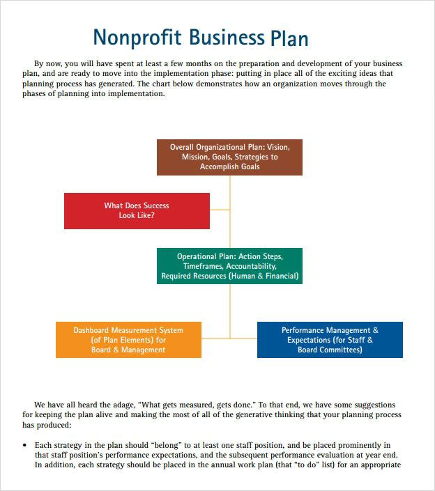 Download non profit business plan template for free tidytemplates nonprofit trade association business plan template for free flashek Choice Image