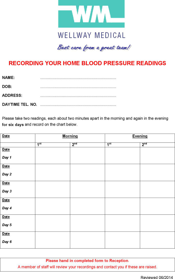 Normal Blood Pressure Chart Template