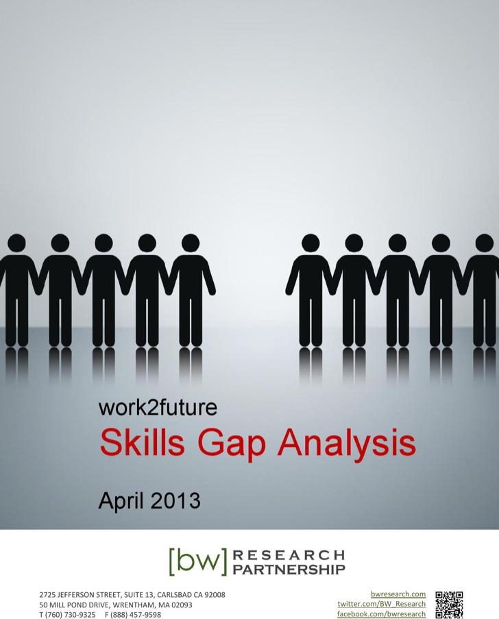Nursing Skills Gap Analysis Template
