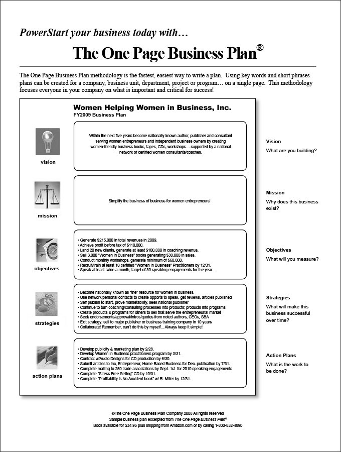 4 One Page Business Plan Templates To Get Started Your Business