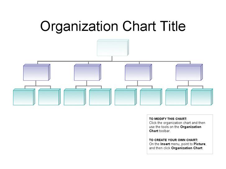 Organizational Chart Template 2