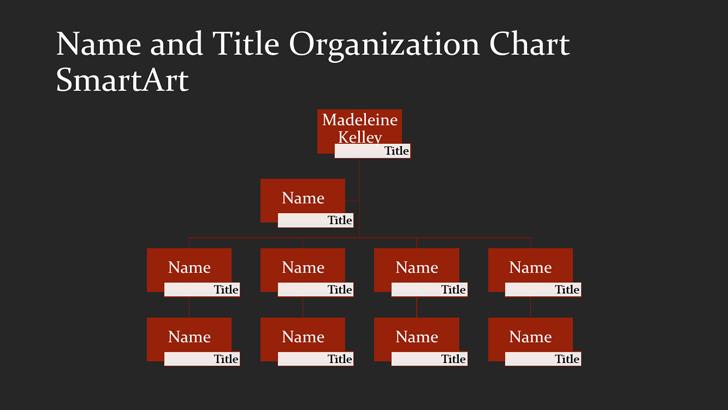 Organizational Chart Template 3