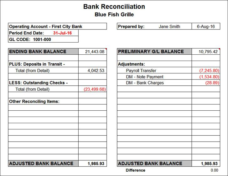 Payroll Reconciliation Template