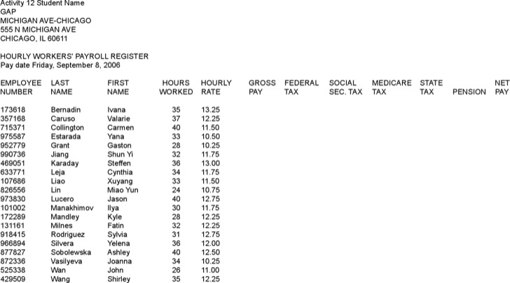Payroll Register Template Excel