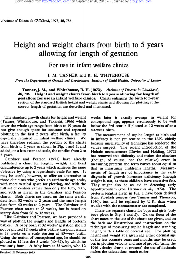 Pediatric Height And Weight Chart For Baby