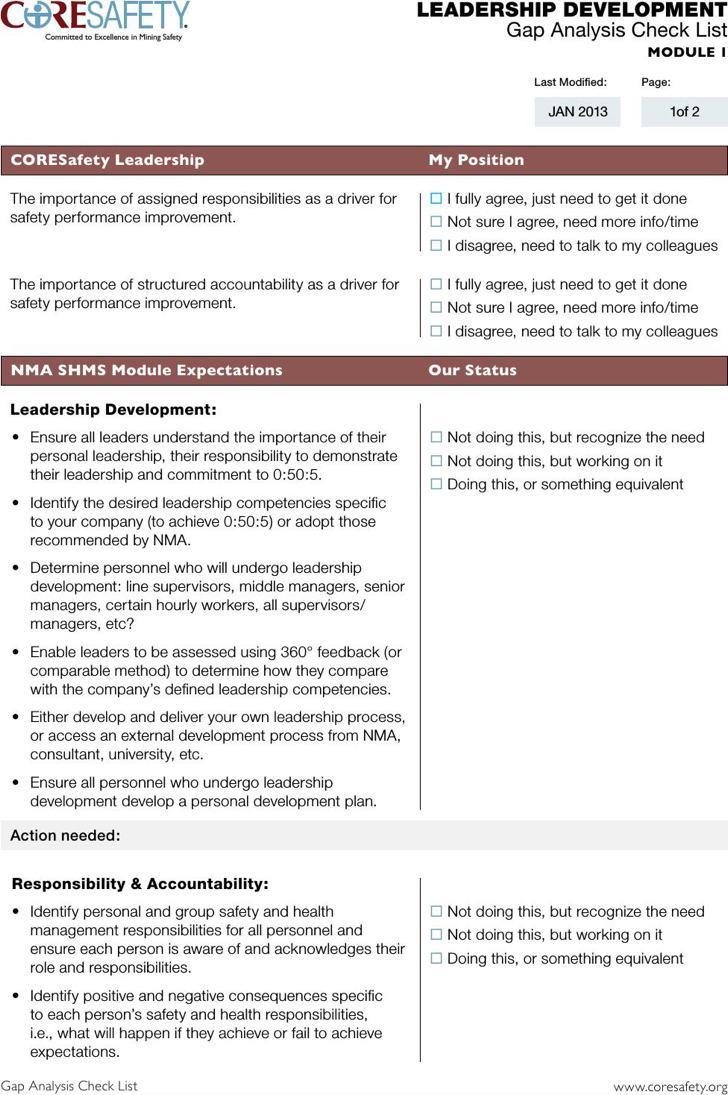Personal Leadership Gap Analysis Checklist