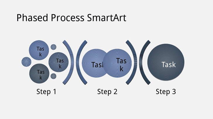 Phased Process Chart SmartArt Slide
