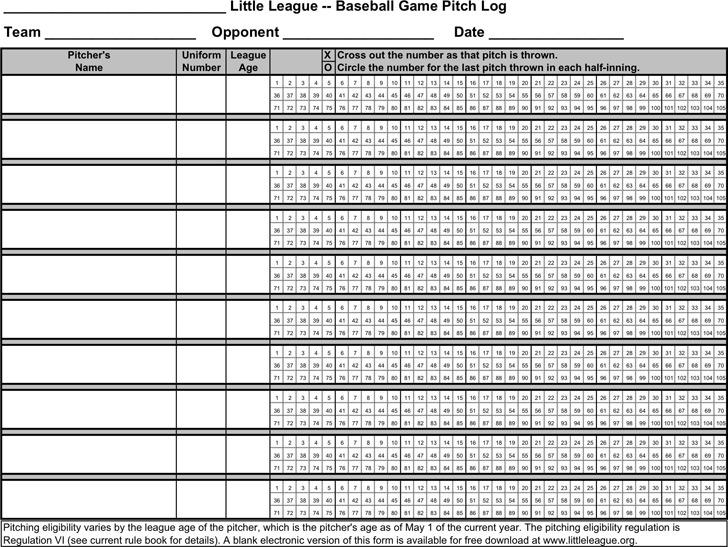 Pitching Chart 3
