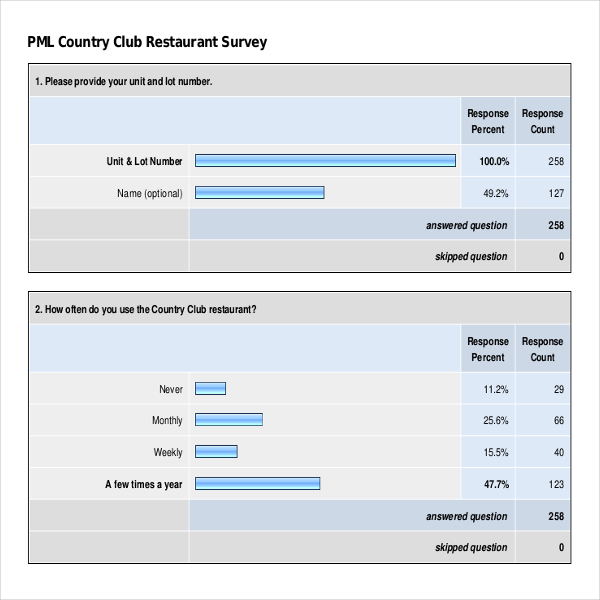 PML Country Club Restaurant Survey Template