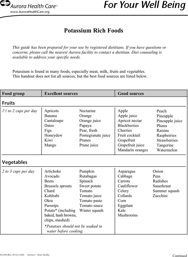 Potassium Rich Foods Chart
