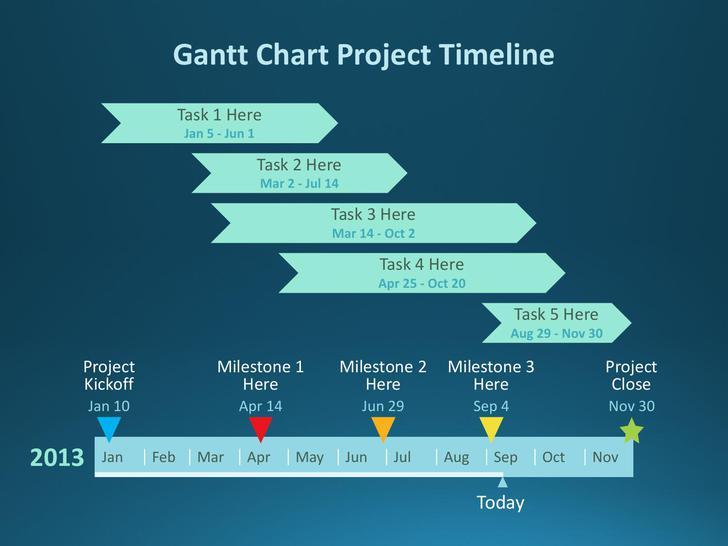 PowerPoint Gantt Chart Project Template