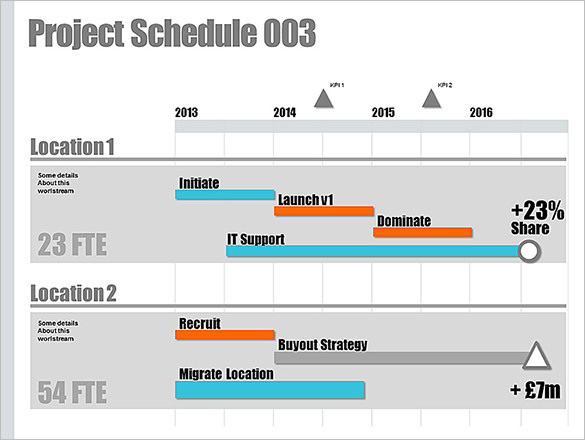 Powerpoint Project Schedule Template PPT Download