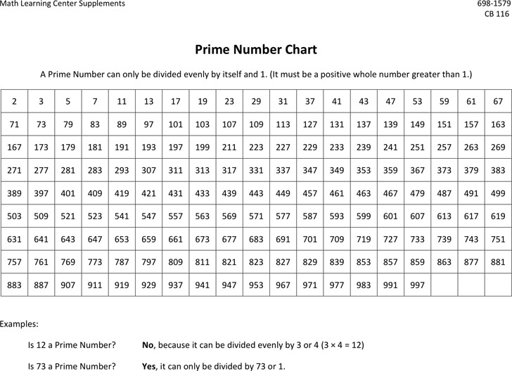 Prime Number Chart 2
