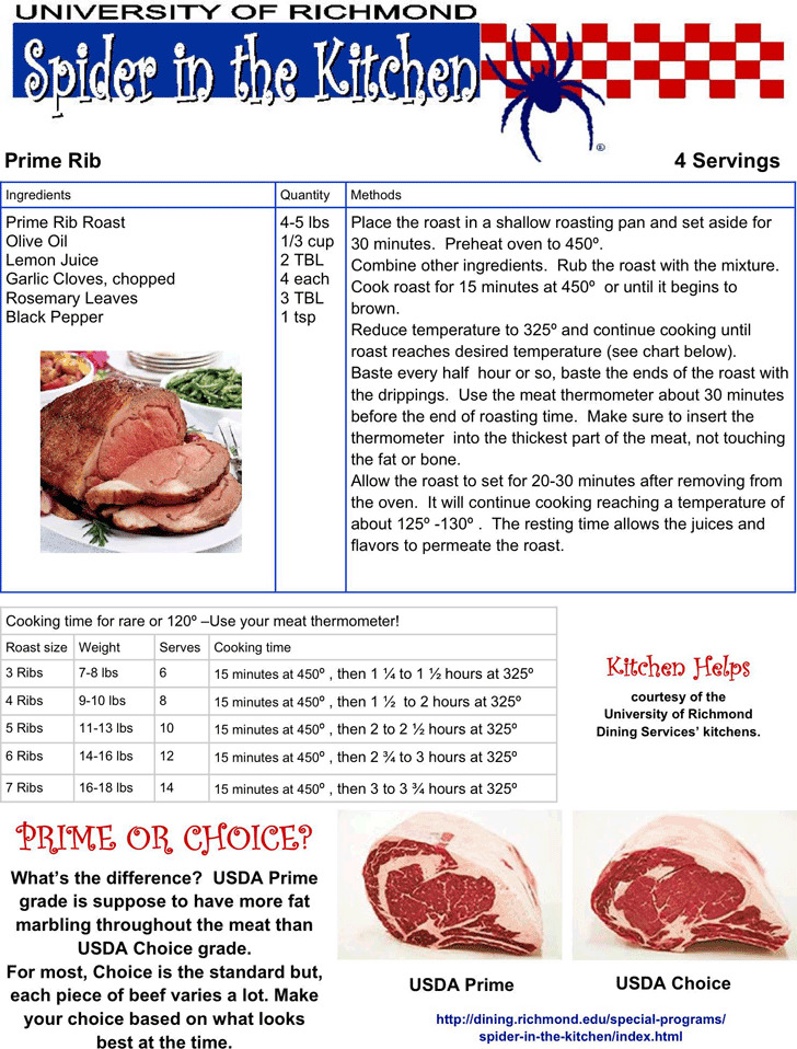 Prime Rib Cooking Chart