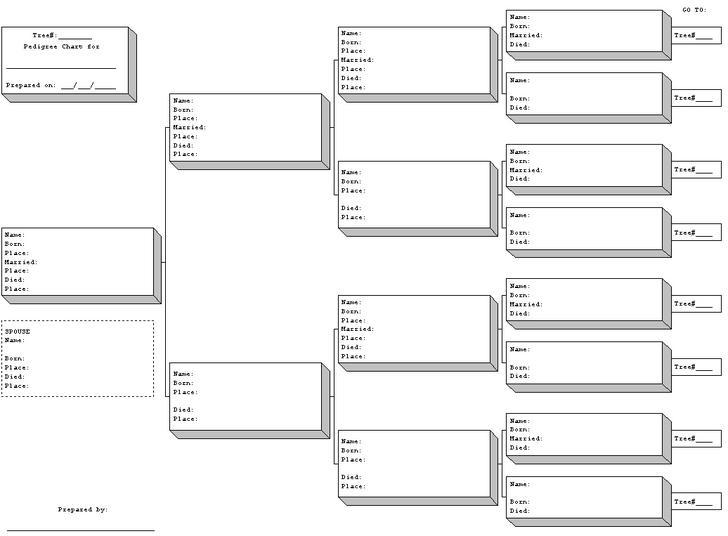 Printable Blank Family Tree Chart