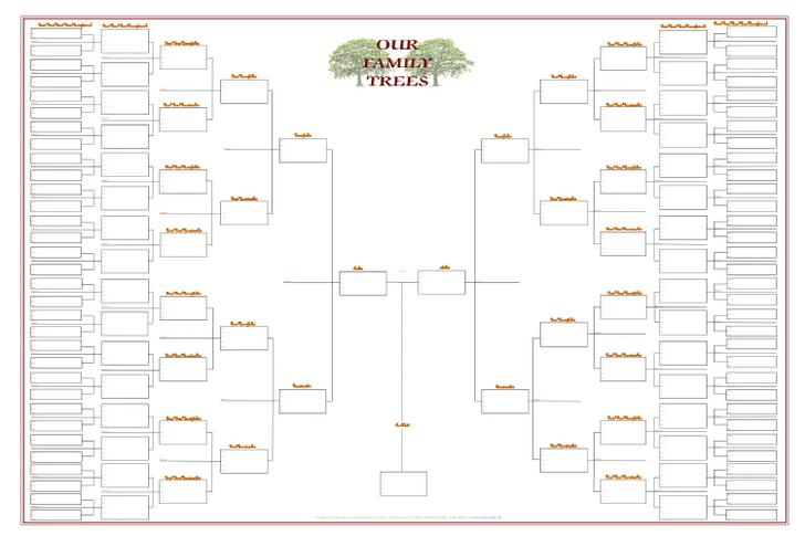 Printable The Blank Family Tree Template
