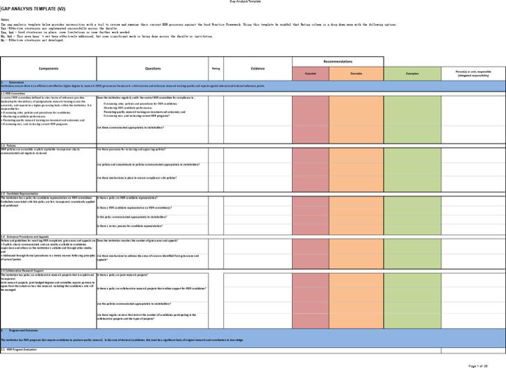 Download sample product gap analysis templates for free tidytemplates product development gap analysis friedricerecipe Gallery