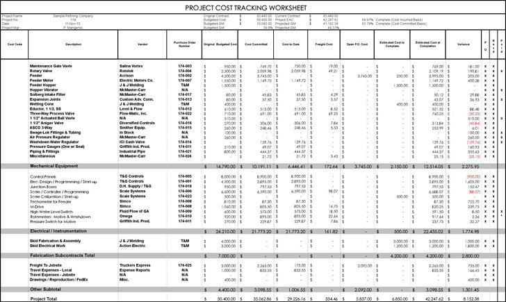 Project Cost Tracking Worksheet