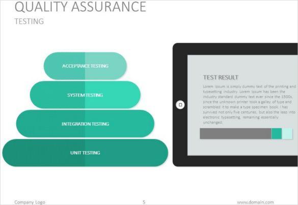 Quality Assurance Google Slides Format Template