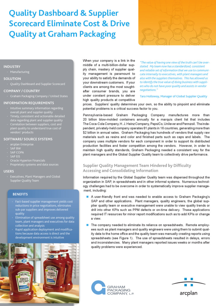 Quality Dashboard & Supplier Scorecard Sample