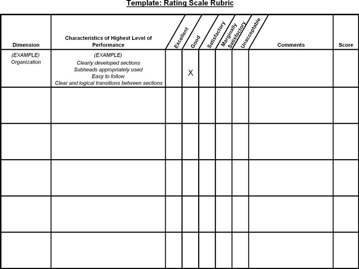 Rating Scale Rubric Template