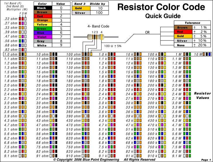 Resistor Color Code Chart 3