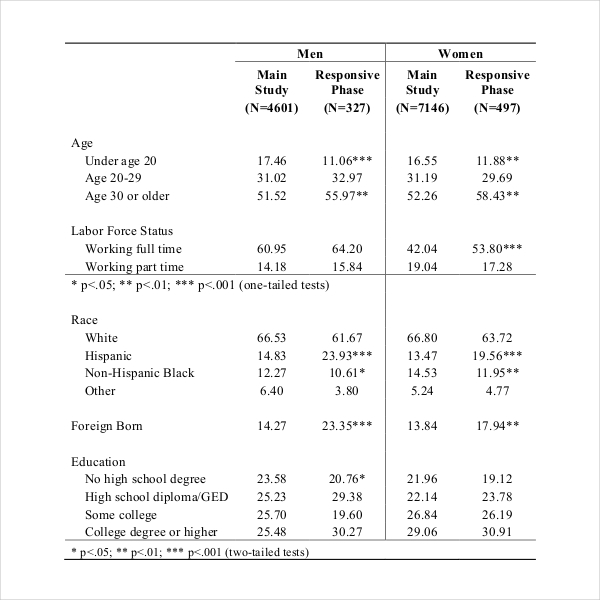 Responsive Demographic Survey PDF Template