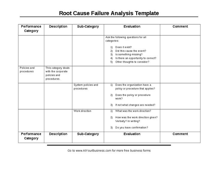 31 root cause analysis template free download for Rca document template