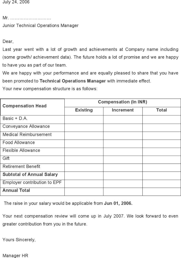 Sample Appraisal Letter Template