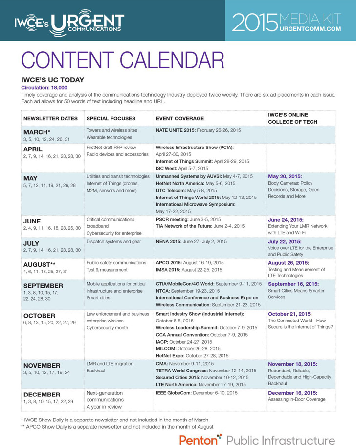 Sample Content Calendar Template
