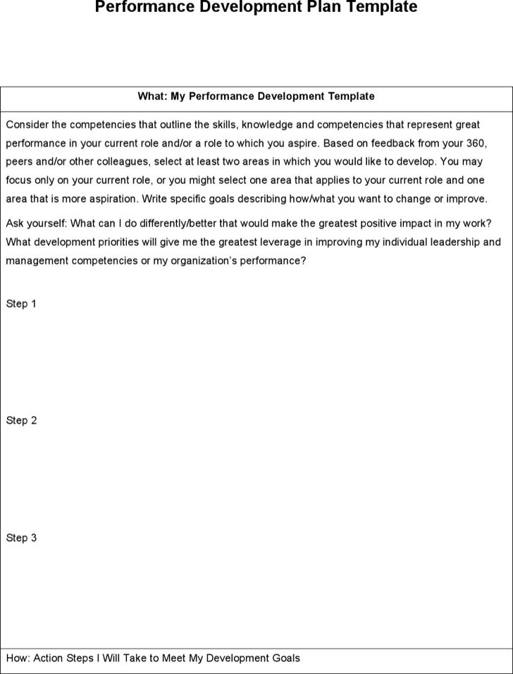 Sample Development Plan Template1