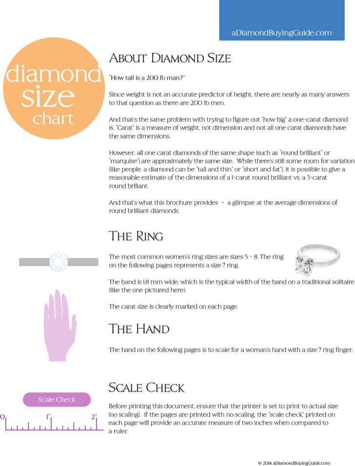 Sample Diamond Ring Clarity And Color Chart