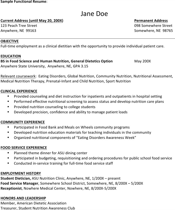 Sample Dietitian Resume