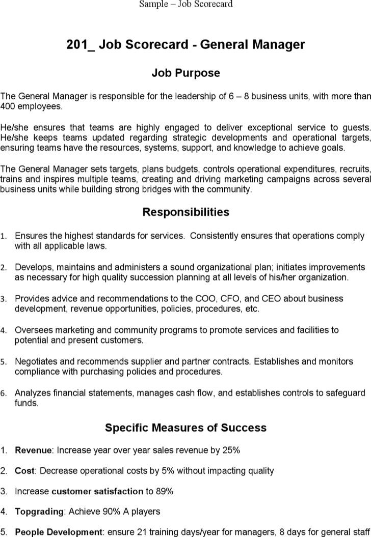 Sample Employee Scorecard