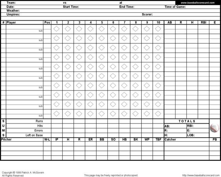 Sample Horizontal Scorecard