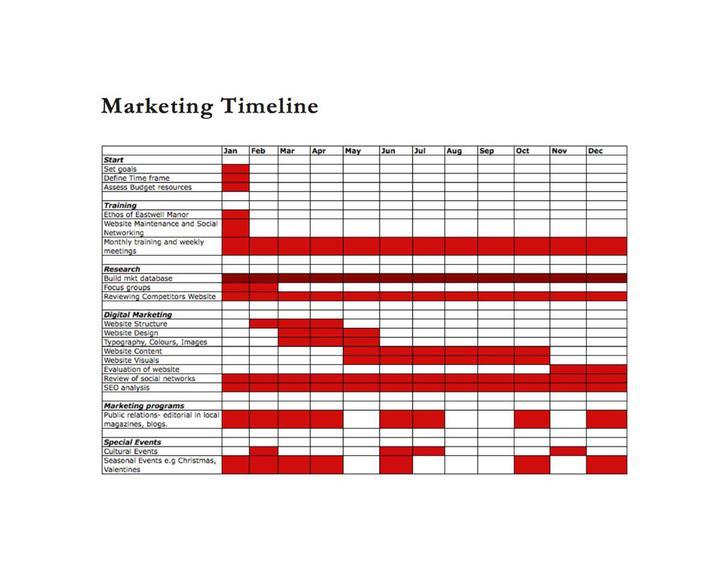 Sample Marketing Timeline Template Free