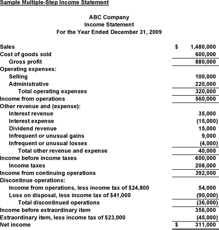 Sample Multiple-step Income Statement