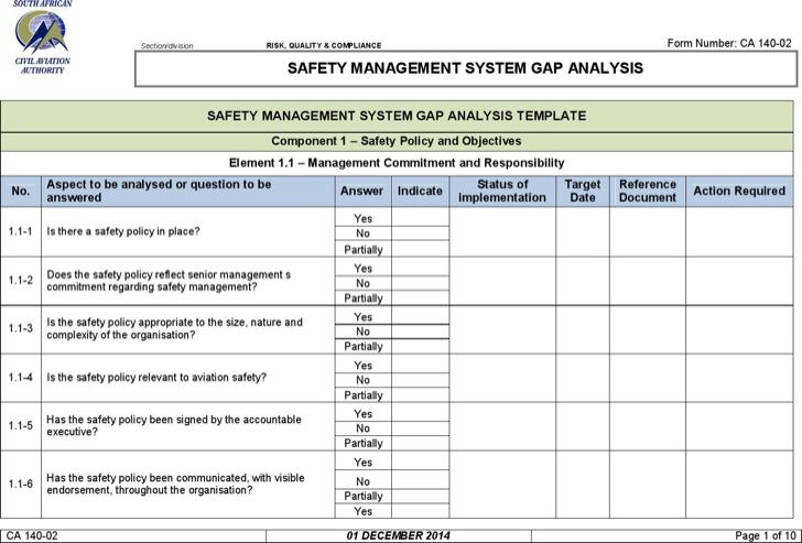 Sample Safety Training Gap Analysis