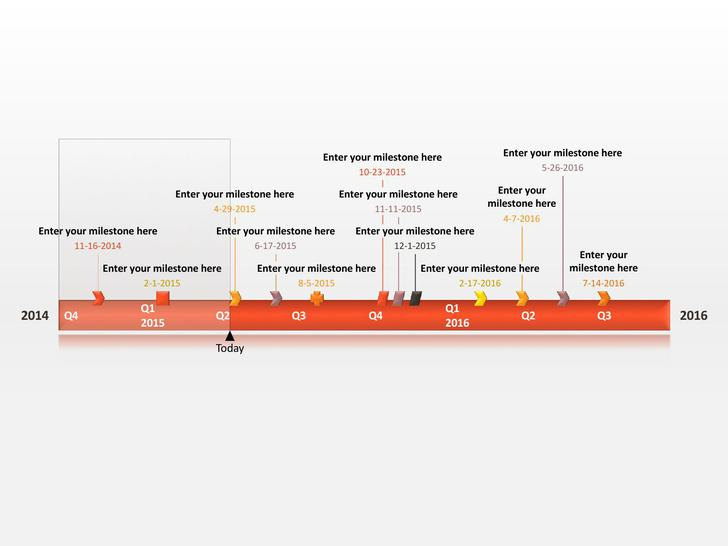 Sample Timeline Template for Powerpoint