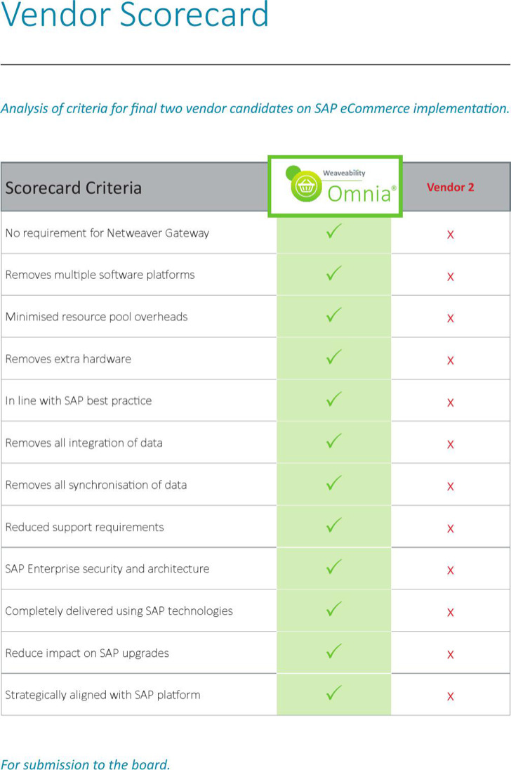 Sample Vendor Assessment Scorecard