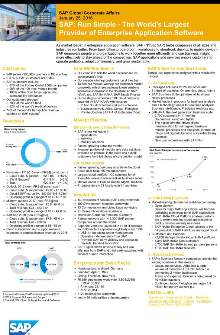 Sap Corporate Fact Sheet Free Pdf Download