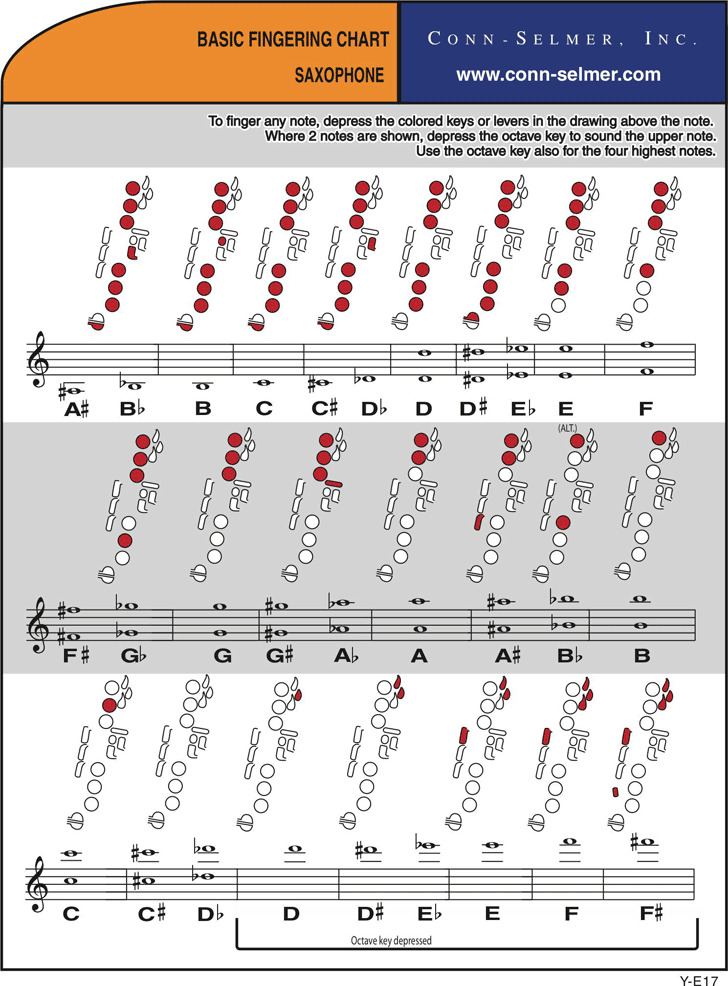 3  saxophone fingering chart free download