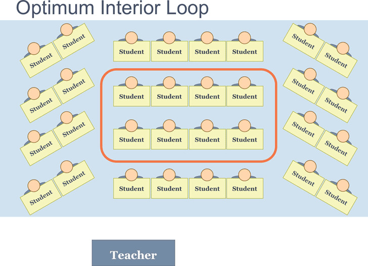 Seating Chart Template 3