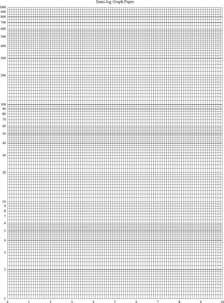 Semi-log Graph Paper 1