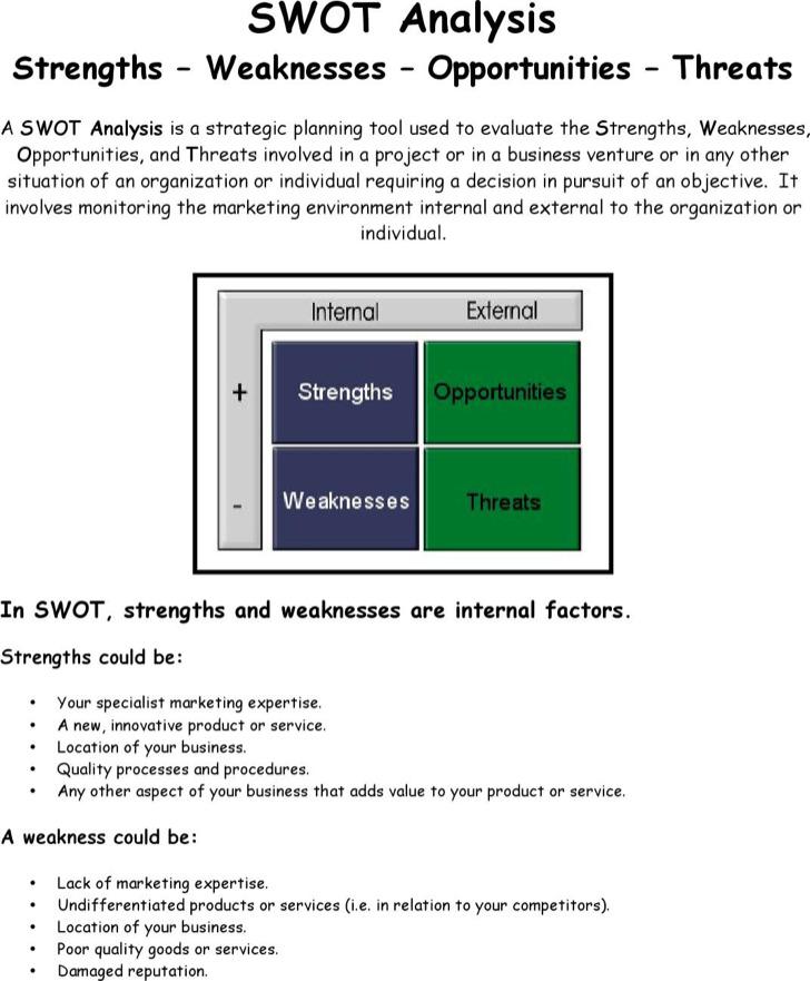Shoe Business Swot Analysis