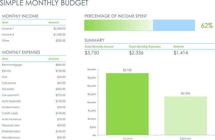 Simple Monthly Budget Template 1